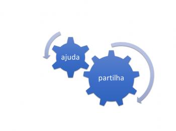 Espaço de partilha orientado por Drª Maria João Martins, Psicóloga Clínica